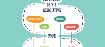 La Vie associative n°26 : Des enjeux de vie associative pour un projet de société
