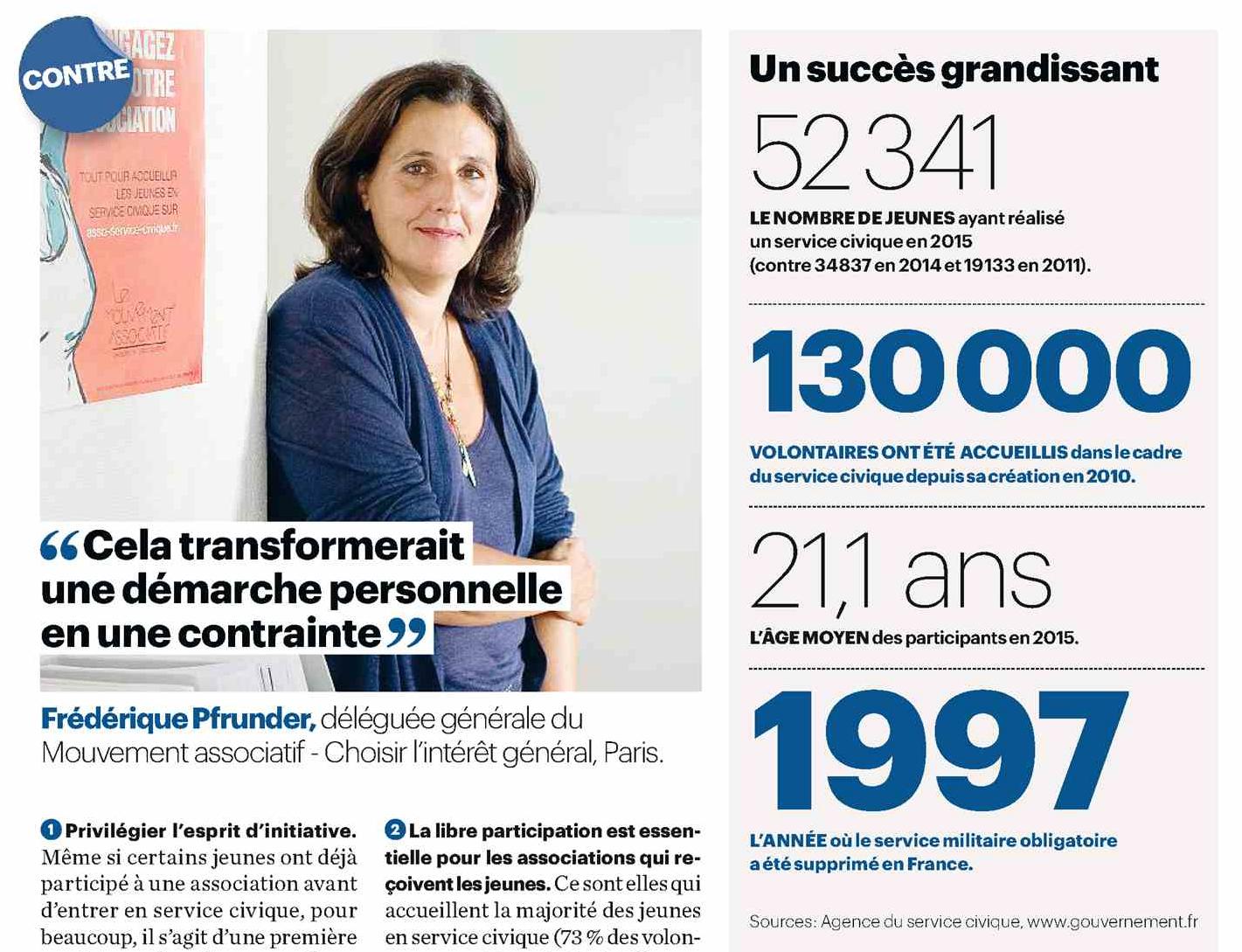 «Pour ou contre le service civique obligatoire?» / Le Parisien Magazine