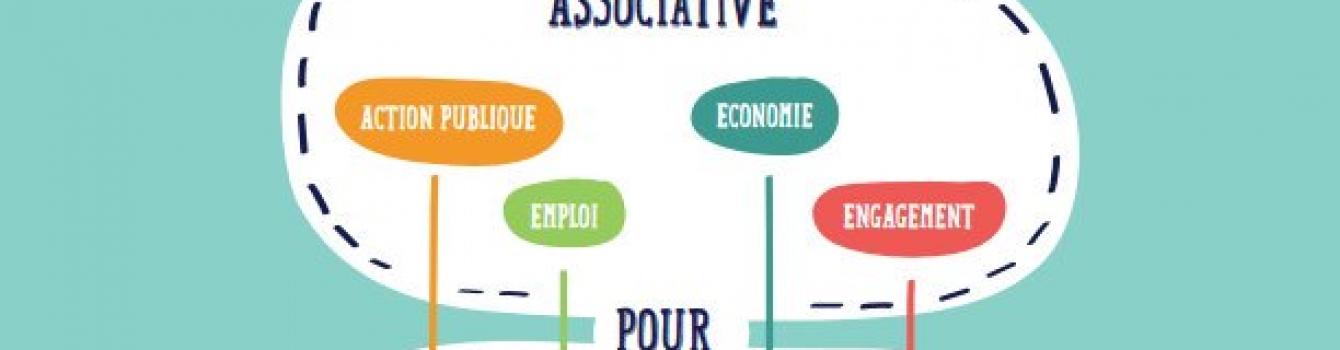 [N°26] : Des enjeux de vie associative pour un projet de société