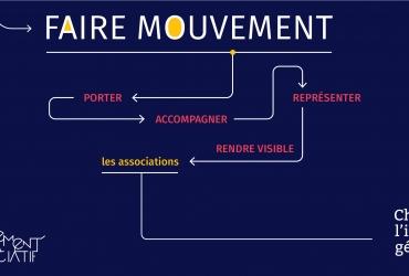 3 nouveaux membres du Mouvement associatif
